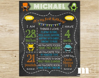 Monster Chalkboard First Birthday Poster, One Year Birthday Board, Custom Chalkboard 1st Birthday Sign, One Year Board, PRINTABLE, DIGITAL