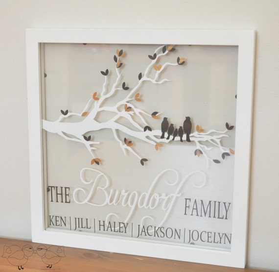 Wallverbs Family Tree Personalized Picture Frame Set: Items Similar To Custom Family Tree Branch With Names