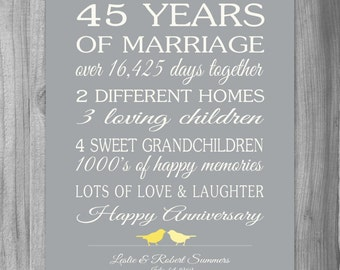 45th Wedding Anniversary Gift CUSTOMIZED Personalized Love Story Stats Important Events Marriage Art Print UNIQUE Your