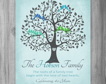 Anniversary Gift 25 40 Years Family Tree PERSONALIZED PRINT Birds, Roots Quote Parents Art Print Anniversary Unique Custom Teal Aqua