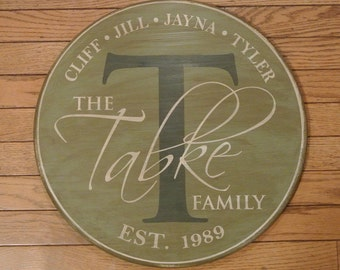 Family Name Sign Personalized Established Date Sign Monogram Sign - Painted Wood Sign - Wedding Anniversary Gift - Est. Date - Custom Gift