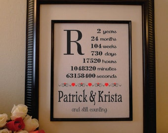 Wedding Anniversary Gifts: Cotton Wedding Anniversary Gifts For ...