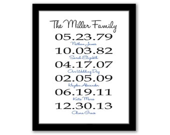 YOU PRINT, Family Last Name Art, Special Dates Wall Art, Mother's Day Art, Birth Dates, Family Art, Dates To Remember, Anniversary Gift