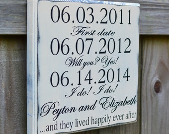 Wedding Gift Sign - Personalized Wedding Sign - Wedding gift for couple - Wood Sign Wedding Gift - Custom Wedding Gift - Edwardian