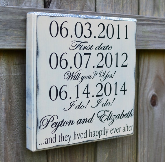 Personalised Wedding Gift Etsy : Personalized Wedding Gift, Engagement Gift, Anniversary Gift, Wedding ...