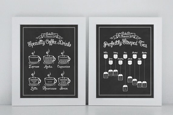 SET of 2 Kitchen Prints from 'An Illustrated Guide' Series - 11x14 Prints