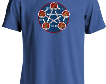 The Big Bang Theory - Rock, Paper, Scissors, Lizard, Spock, T-shirt