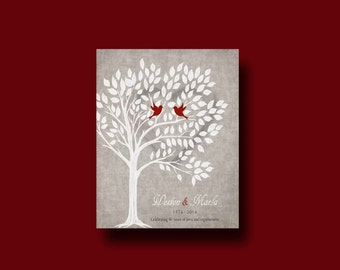 Ruby Wedding Gift For Parents : ... Gift for Couples 40th AnniversaryRuby Anniversary Gift- Parents