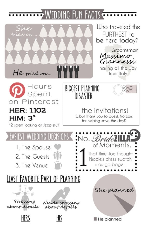Items Similar To Unique Wedding Program Infographic