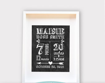 Chalkboard Inspired Print, Baby Nursery Wall Art, Personalized, Baby Shower Gift 8x10