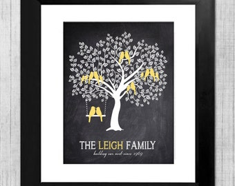 Chalkboard Family Tree Wall Art, Personalized Gift For Mom, Gift for Grandparents, Custom Chalkboard Sign