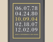 Important Date Art Print, Subway Print, Anniversary Gift for Wife / Husband, Custom Dates, Wedding, Anniversary, 8x10, 11x14, 16x20