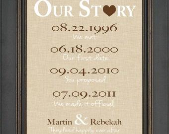 50th Wedding Anniversary Gifts For Parents Canada : valentine s day gift first anniversary gift wedding gift for couple ...