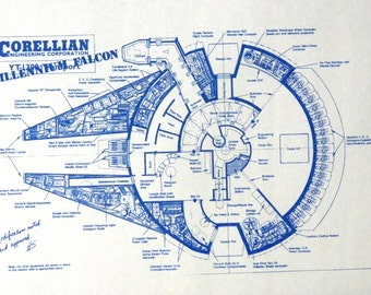 Star Wars Millennium Falcon Blueprint