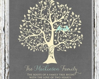 Personalized Custom Wedding Love Birds Tree Branch - Anniversary Gift - Family Tree Print- 8x10