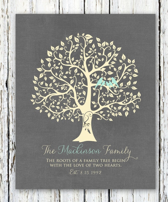 personalized family name wall art love birds wedding family. Black Bedroom Furniture Sets. Home Design Ideas