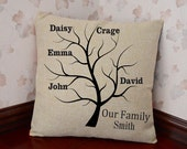 Custom family tree pillow case,Personalized pillowcase,Wedding pillow cover,Newborn cushion case,father's day gift,home decor pillow