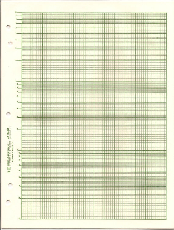 6 cycle semi log graph paper pdf