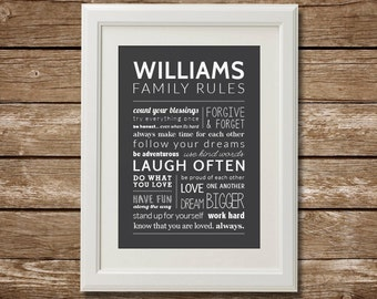 Printable Family Rules for Adults or Teens, Personalized Art, Christmas Gift, Last Minute Gift, Housewarming Gift