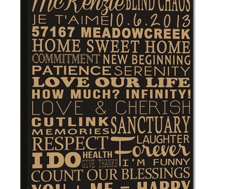 Typography ELITE Series Custom Typography graphic word art on canvas  18X24 Geezees personalized family name signs