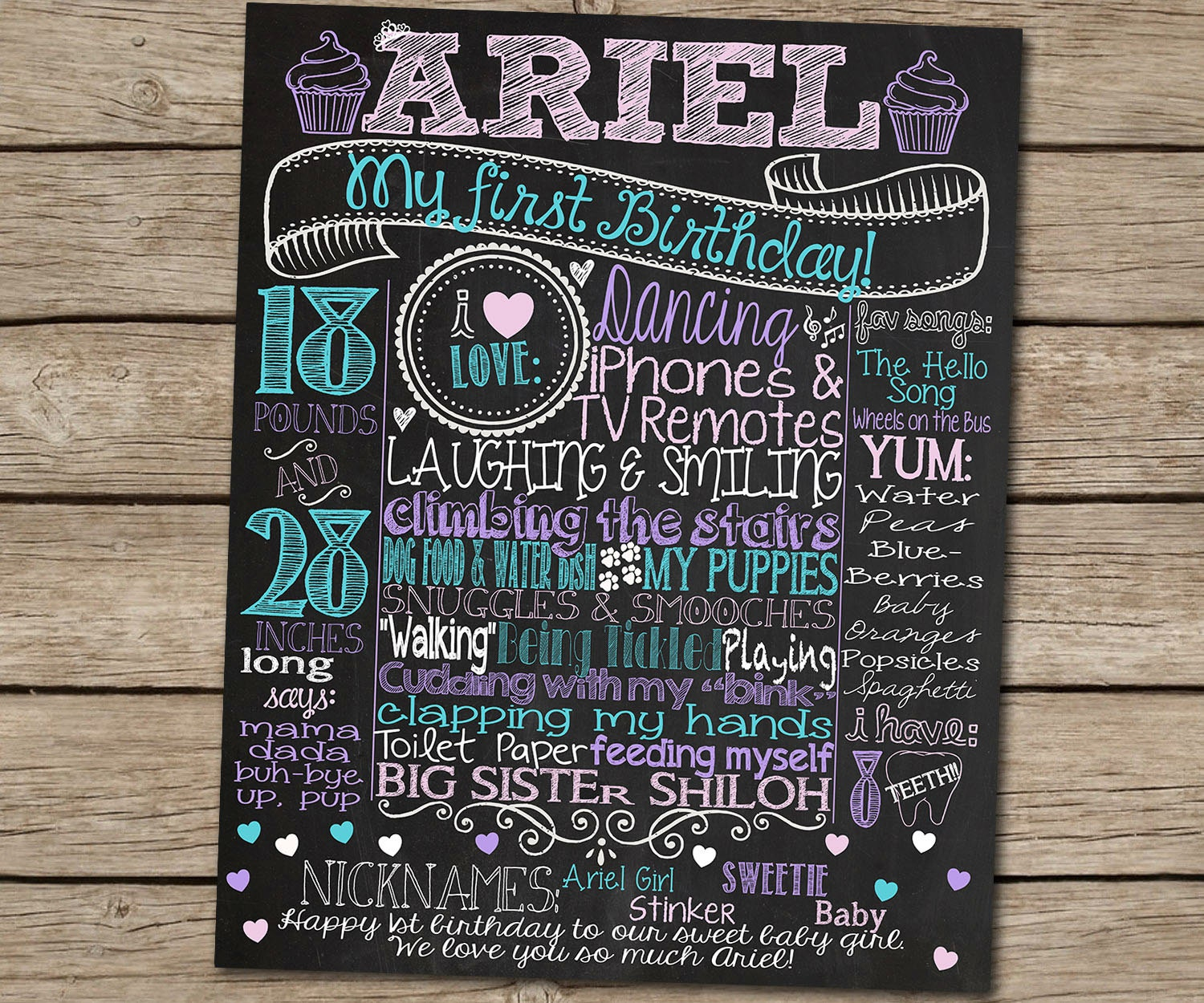 First Birthday Chalkboard Sign For 1st Birthday Party