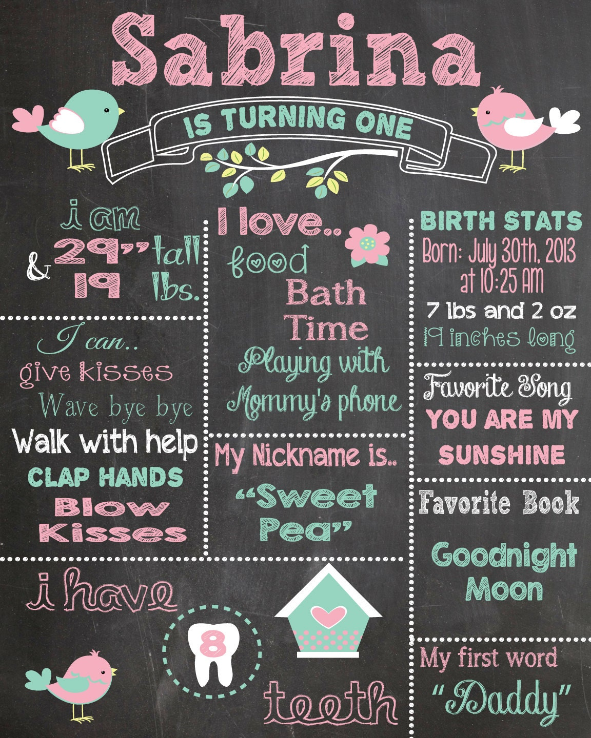 first birthday board template first birthday chalkboard printable poster bird theme baby