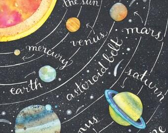 Solar System - print