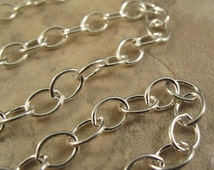 Silver Filled Large Oval Cable Chain - 1 Foot, Jewelry Chain Supplies (c10454sf)