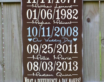 Family Date Sign - Important Date Sign - 5th Anniversary Gift - Family Timeline - Special Date Sign - Family Birth Date Sign - Our Story