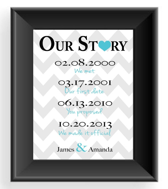 1st Year Wedding Anniversary Gift Ideas For Him : First Anniversary Gift for Husband or Wife-Wedding Gift for Couple ...