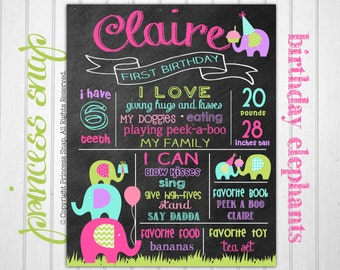 Elephant First Birthday Chalkboard Poster Sign - Elephant Party- Printable - Digital File JPG - Baby's First Birthday