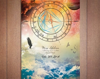 Custom designed, made-to-order, downloadable natal astrology charts that are digitally created from birth data.