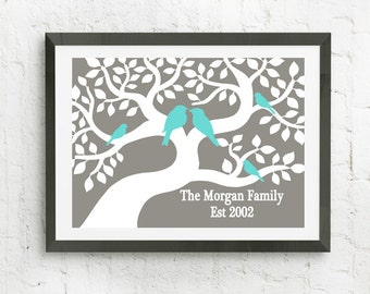 Custom Family Tree Art, Personalized Gift, Family Tree With Birds, Family Tree Print, Personalized Art Print, Custom Art, Family Gift