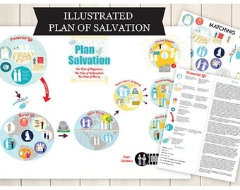 Plan of Salvation Illustrated {Come Follow Me}