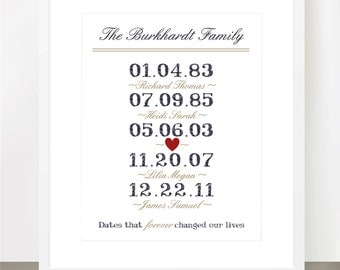 Important Dates in your FAMILY - Share the Story of Your Family in this Unique Fully Customizable 8x10 Print