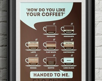 How Do You Like Your Coffee? Handed to Me Art Print Wall Decor Typography Inspirational Poster Motivational Quote