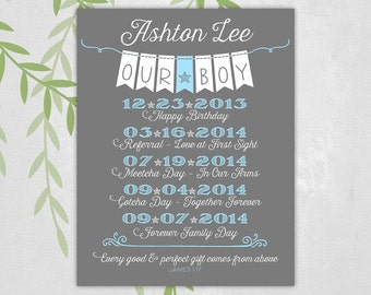 Custom adoption gift ideas - gifts for baby boy adoption art print - blue and gray personalized nursery decor - print or canvas