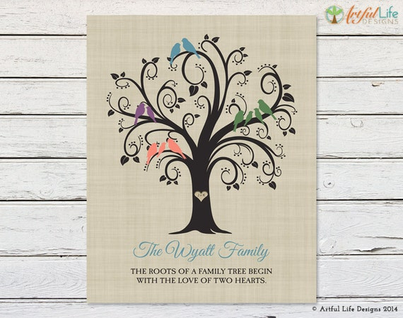 Personalized family tree gift to parents from by for Family tree gifts personalized