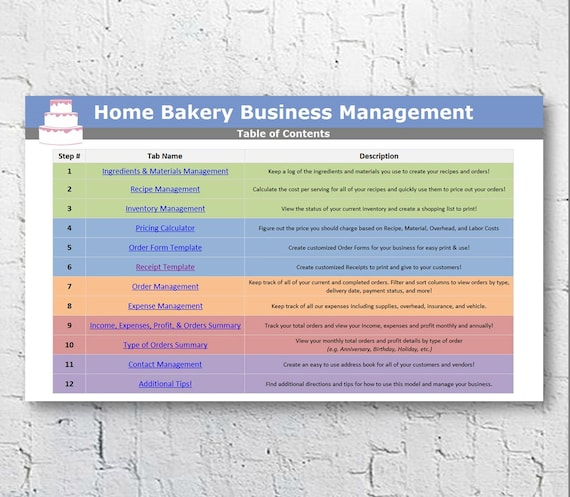 Cake Decorating Excel Centre : Cake Decorating Home Bakery Business Management by ...