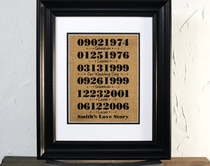 Important dates. Custom Family Dates. Dates to remember. Burlap Sign art. Unframed