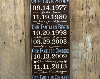 Wedding Gift Ideas Blended Family : Blended Family Important Date Sign, 5th Anniversary Gift, Personalized ...