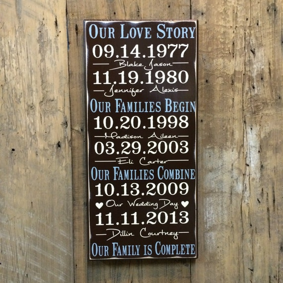 Blended Family Important Date Sign 5th Anniversary By