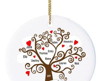Personalized Christmas Ornament, Family Ornament , Grandparent Ornament