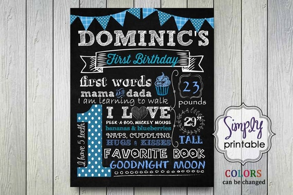1st Birthday Chalkboard Poster, Birthday Sign Boy Blue (Printable)