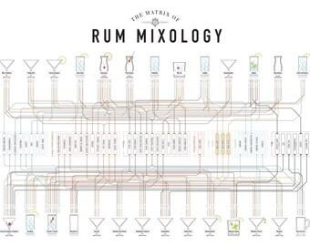 The Matrix of Rum Mixology