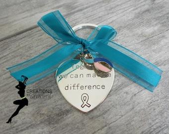 Thyroid Cancer Awareness Keychain | Thyroid Cancer Awareness | Awareness Keychain | Thyroid Survivor | Cancer Keychain | Thyca Keychain