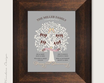 50th Wedding Anniversary Personalized Art Print Gift, Family Tree Love Birds, Anniversary Wedding Gift Guide // 8 x 10 OR 11 X 14 - UNFRAMED