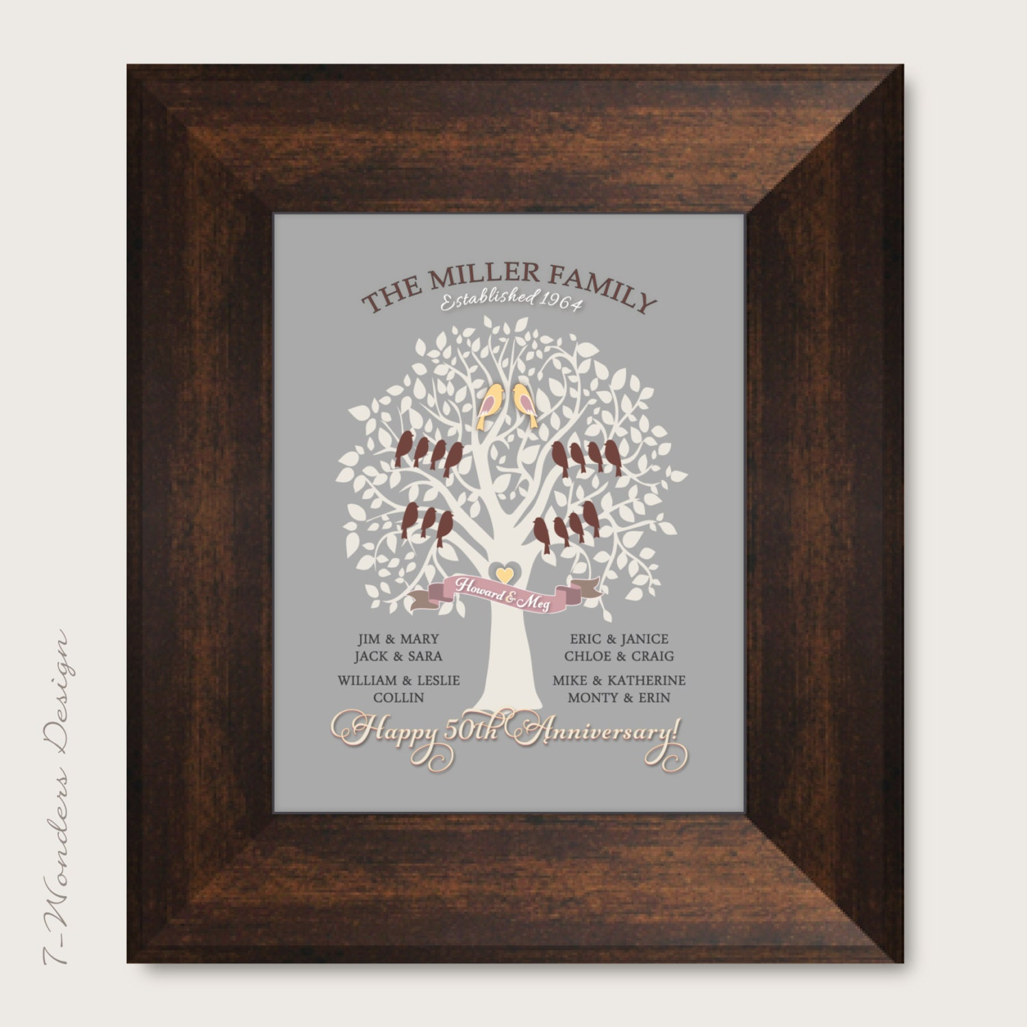 Unique Gifts 50th Wedding Anniversary : 50th Wedding Anniversary Personalized Art Print by 7WondersDesign