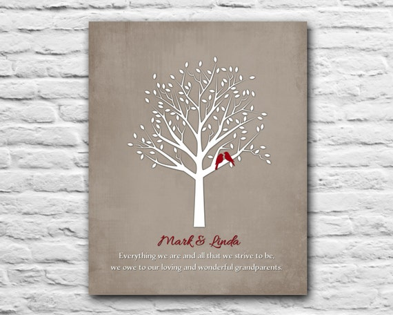 Wedding Gifts For Grandparents From Bride And Groom : Wedding Gift for GrandparentsPersonalized Gift for Grandparents ...