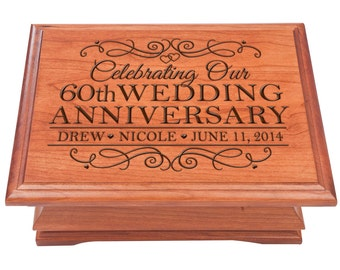 Ideas For 60th Wedding Anniversary Gifts For Parents : ... for parents, 60th anniversary gift for her, Anniversary gift ideas